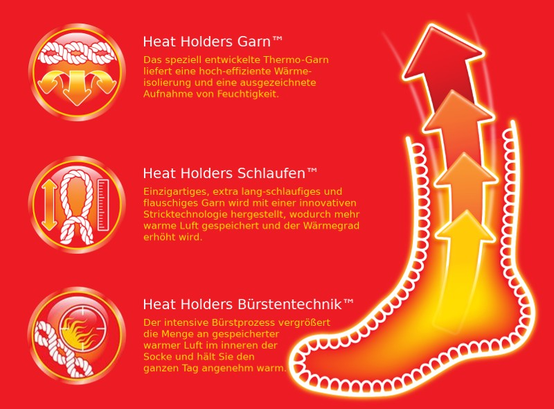 Feature list of Heat Holders